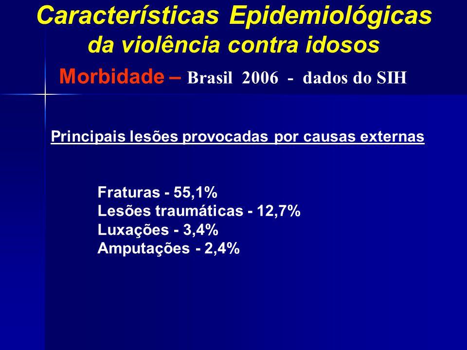 Características Epidemiológicas da violência contra idosos Principais lesões provocadas por causas externas Fraturas - 55,1% Lesões traumáticas - 12,7