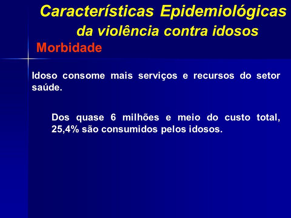 Morbidade Idoso consome mais serviços e recursos do setor saúde. Dos quase 6 milhões e meio do custo total, 25,4% são consumidos pelos idosos. Caracte