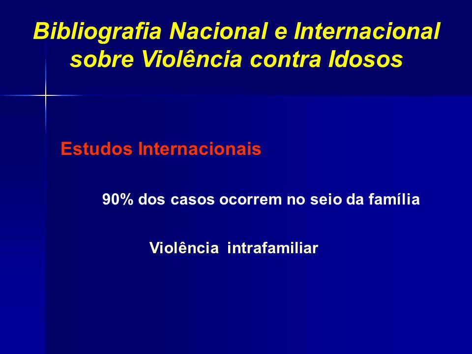 Bibliografia Nacional e Internacional sobre Violência contra Idosos Estudos Internacionais 90% dos casos ocorrem no seio da família Violência intrafam
