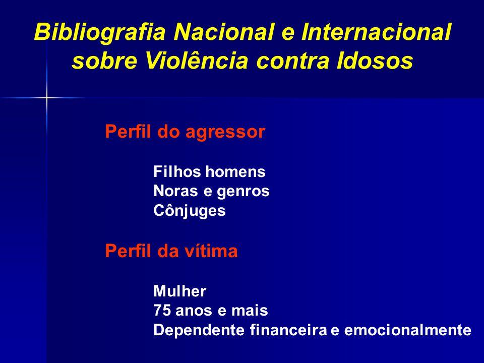 Bibliografia Nacional e Internacional sobre Violência contra Idosos Perfil do agressor Filhos homens Noras e genros Cônjuges Perfil da vítima Mulher 7