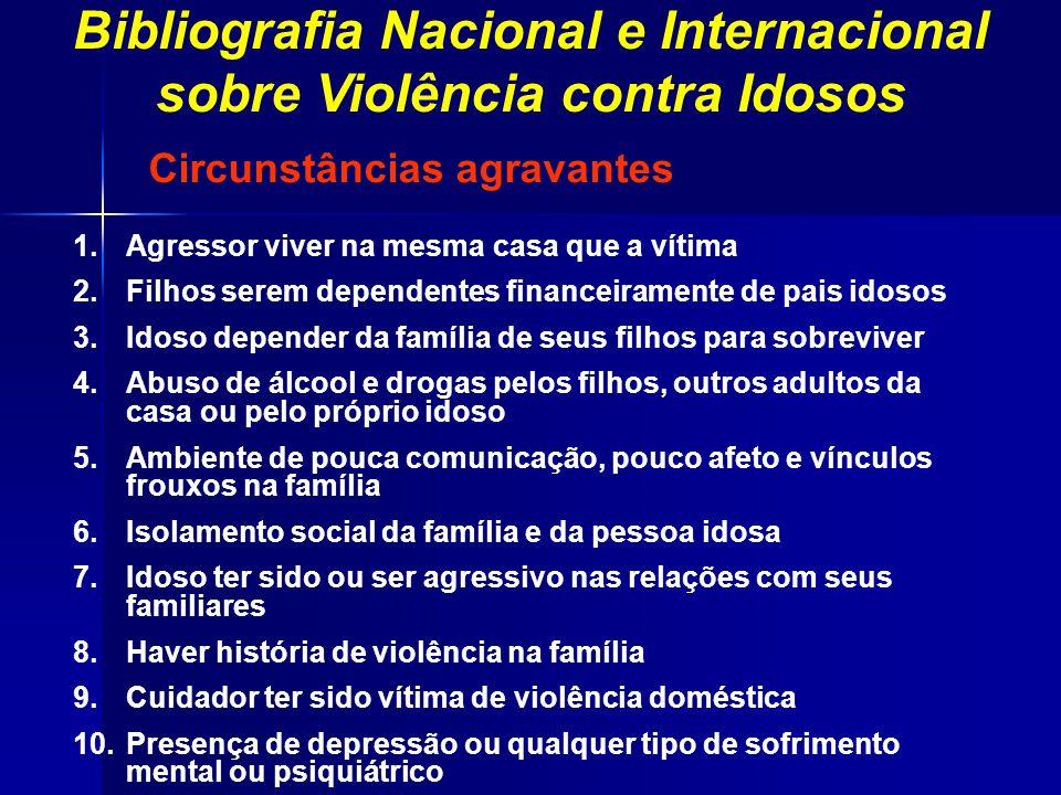 Bibliografia Nacional e Internacional sobre Violência contra Idosos 1.Agressor viver na mesma casa que a vítima 2.Filhos serem dependentes financeiram