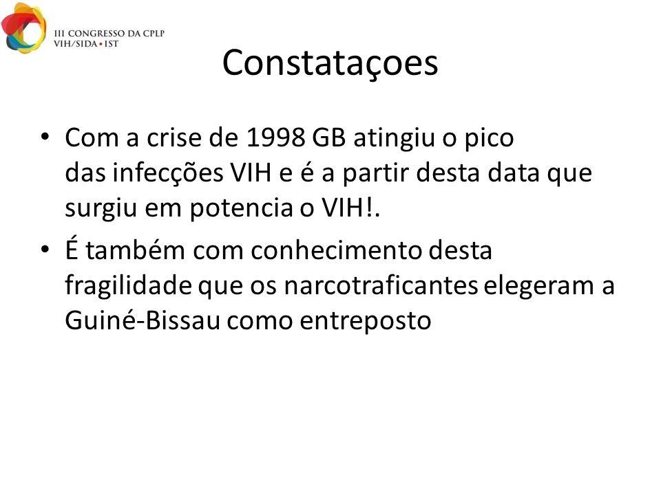 Constataçoes Com a crise de 1998 GB atingiu o pico das infecções VIH e é a partir desta data que surgiu em potencia o VIH!.