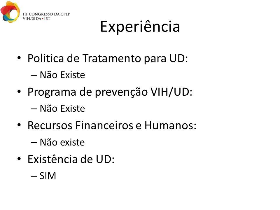 Experiência Politica de Tratamento para UD: – Não Existe Programa de prevenção VIH/UD: – Não Existe Recursos Financeiros e Humanos: – Não existe Existência de UD: – SIM