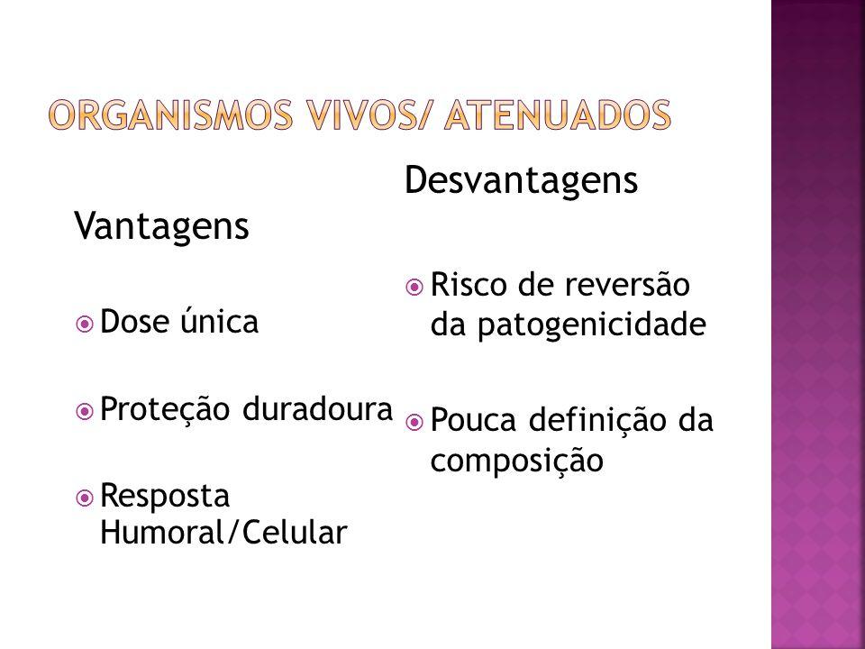 Vantagens  Dose única  Proteção duradoura  Resposta Humoral/Celular Desvantagens  Risco de reversão da patogenicidade  Pouca definição da composi