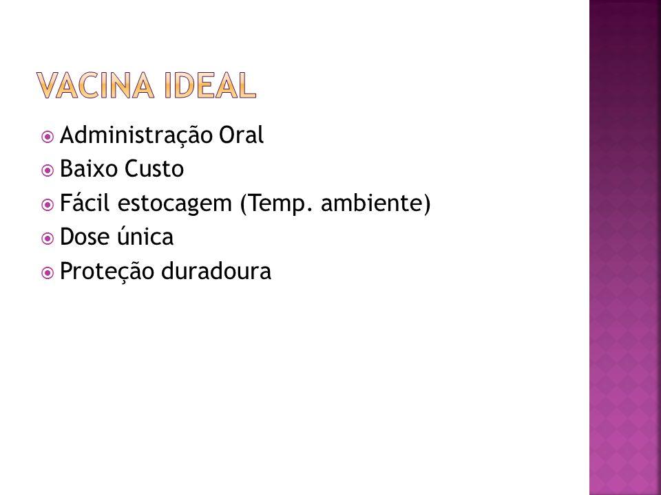  Administração Oral  Baixo Custo  Fácil estocagem (Temp. ambiente)  Dose única  Proteção duradoura