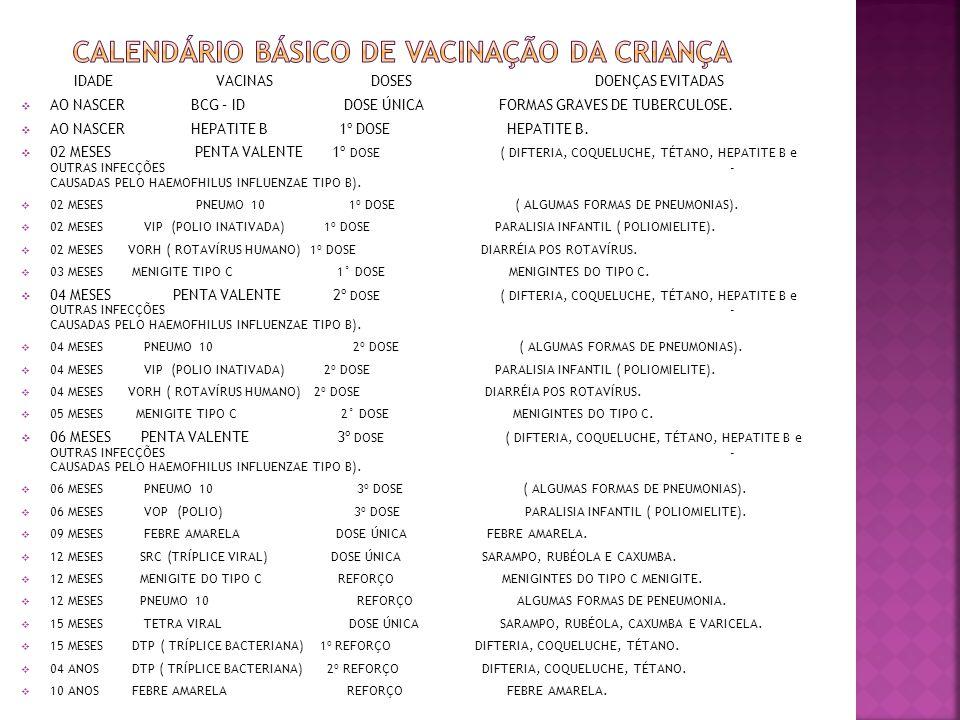 IDADE VACINAS DOSES DOENÇAS EVITADAS  AO NASCER BCG – ID DOSE ÚNICA FORMAS GRAVES DE TUBERCULOSE.  AO NASCER HEPATITE B 1º DOSE HEPATITE B.  02 MES