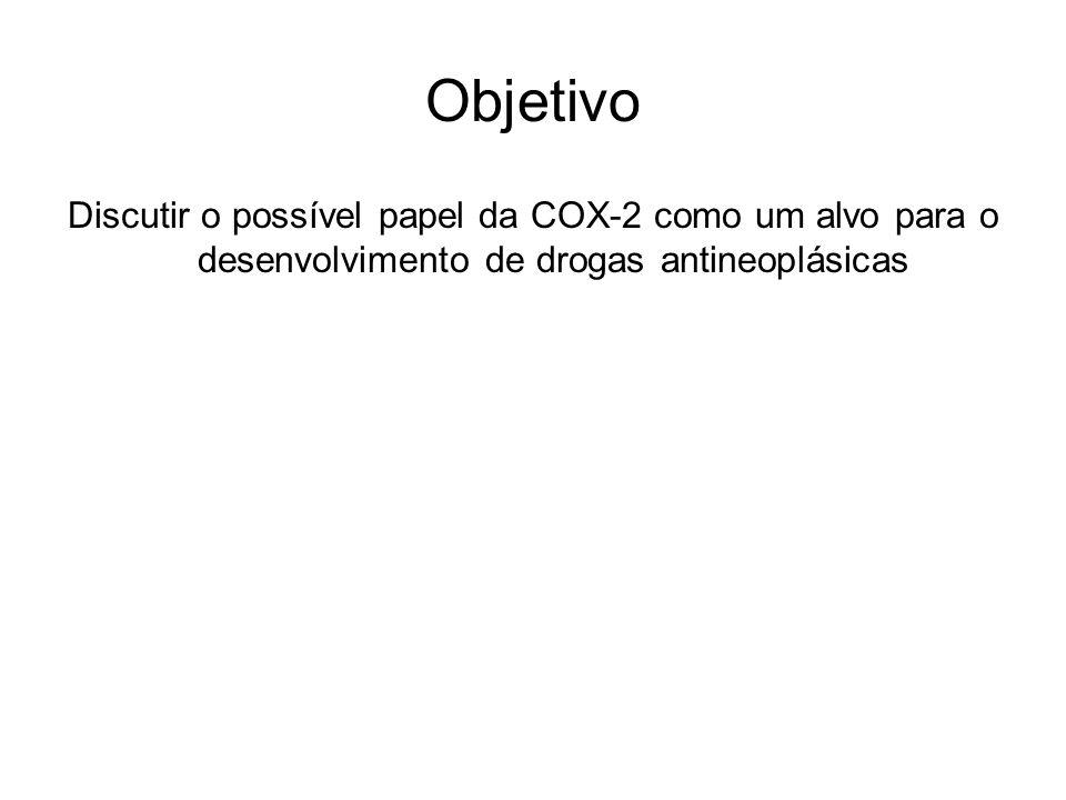 Como a COX contribui para o câncer A concentração de PG E2 é aumentada em células com altas expressões de COX-2; A inativação dos receptores PG E2 reproduz os efeitos da inativação da COX-2; PG E2 pode promover a carcinogênese, invasão, metástase e angiogênese do tumor; Expor células de câncer de cólon, as quais expressam COX-2 ao PG E2 de promove o aumento de suas colônias;