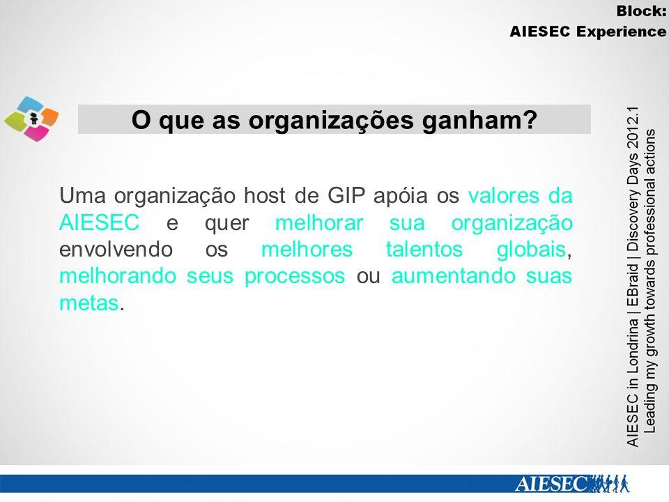 Uma organização host de GIP apóia os valores da AIESEC e quer melhorar sua organização envolvendo os melhores talentos globais, melhorando seus proces