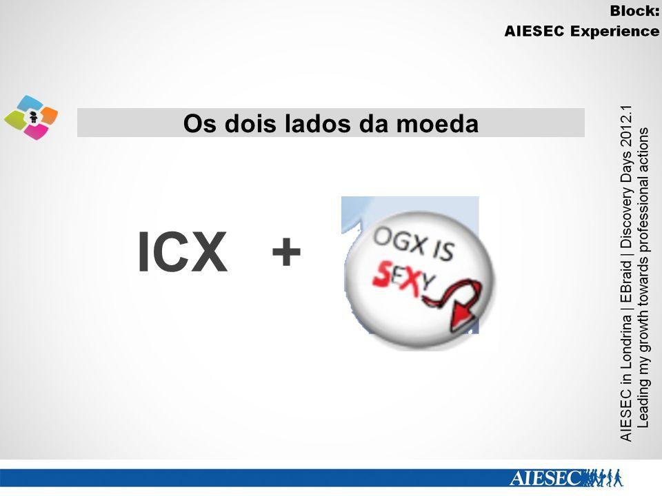 Os dois lados da moeda ICX+