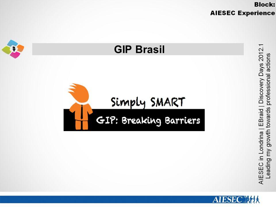 GIP Brasil