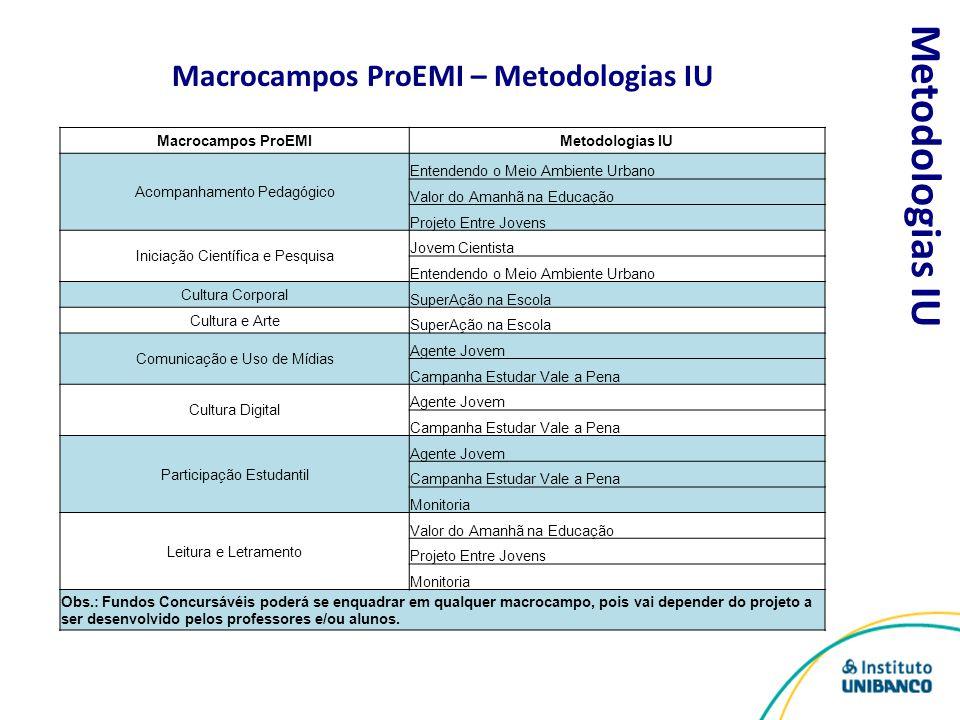 Metodologias IU Macrocampos ProEMI – Metodologias IU Macrocampos ProEMIMetodologias IU Acompanhamento Pedagógico Entendendo o Meio Ambiente Urbano Val