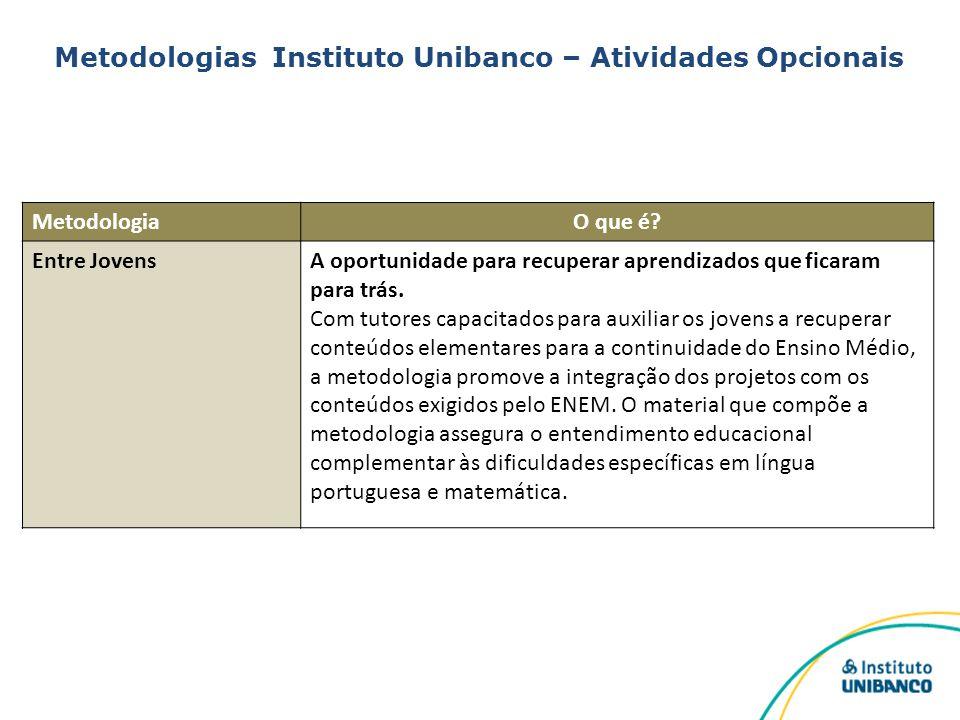 Metodologias Instituto Unibanco – Atividades Opcionais MetodologiaO que é? Entre JovensA oportunidade para recuperar aprendizados que ficaram para trá