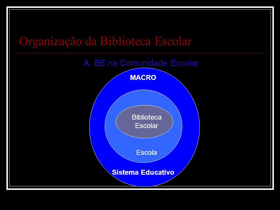 Organização da Biblioteca Escolar A BE na Comunidade Escolar Biblioteca Escolar Escola Sistema Educativo MACRO