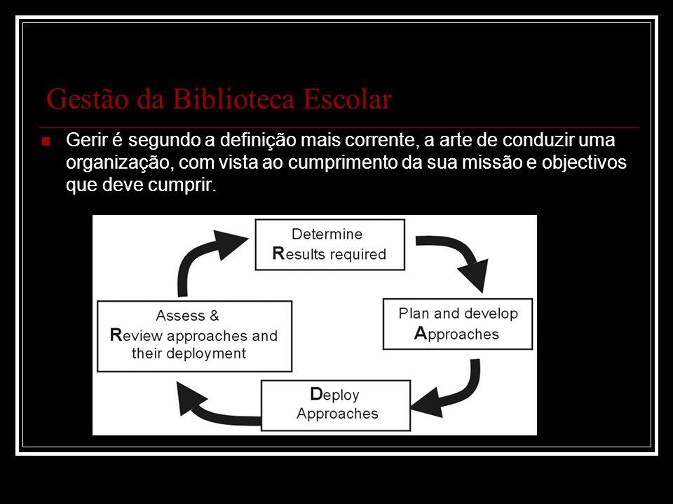 Gestão da Biblioteca Escolar Como gerir os meios existentes .
