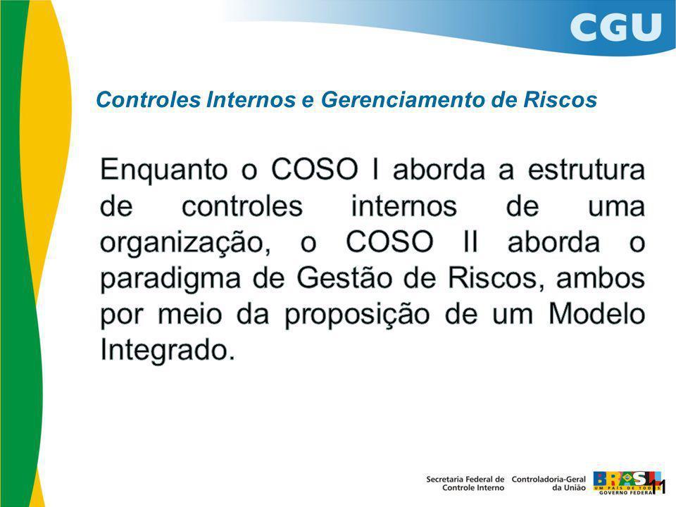Controles Internos e Gerenciamento de Riscos 11