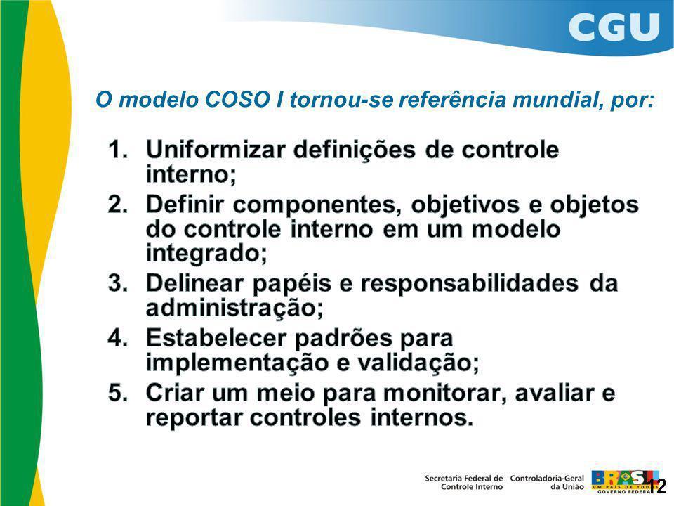 O modelo COSO I tornou-se referência mundial, por: 12