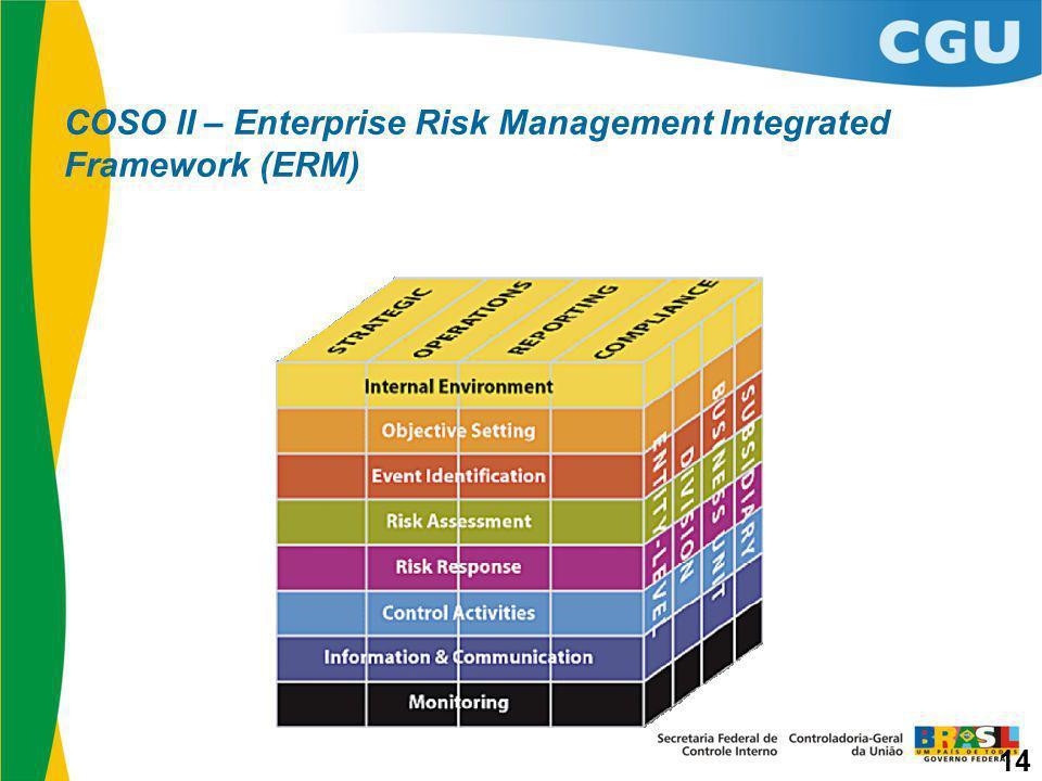 COSO II – Enterprise Risk Management Integrated Framework (ERM) 14
