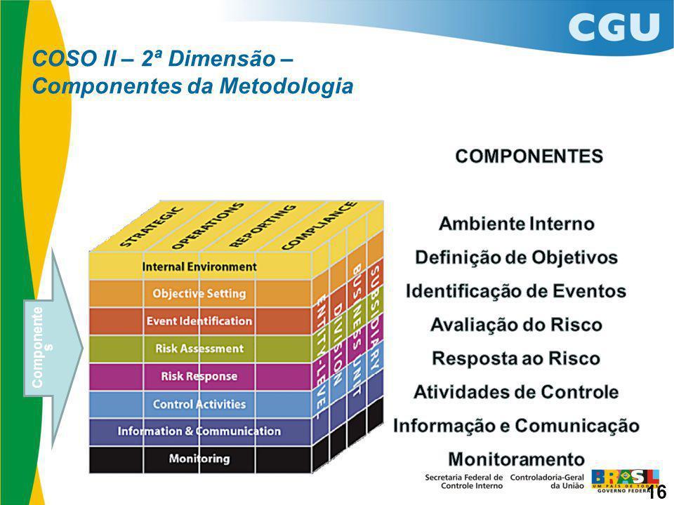 COSO II – 2ª Dimensão – Componentes da Metodologia Componente s 16