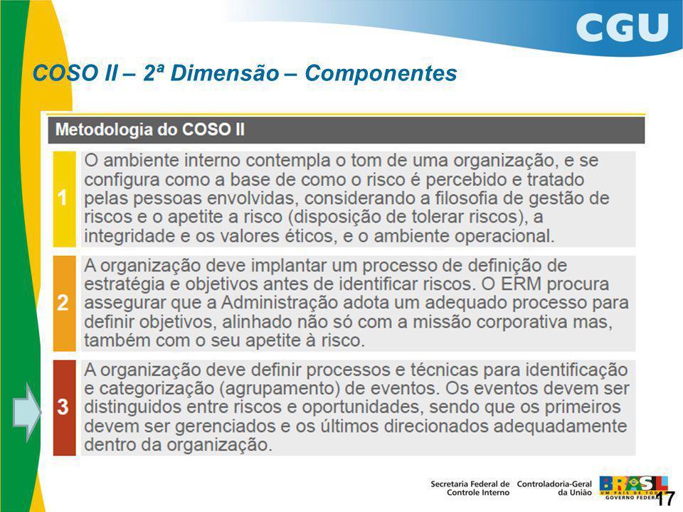 COSO II – 2ª Dimensão – Componentes 17