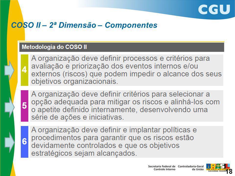 COSO II – 2ª Dimensão – Componentes 18