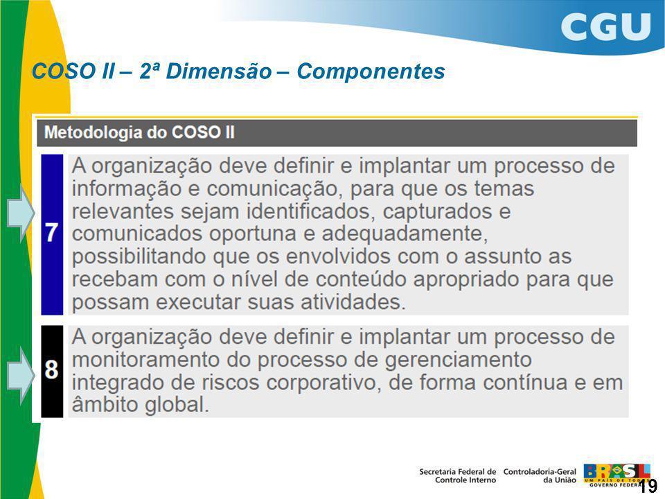 COSO II – 2ª Dimensão – Componentes 19