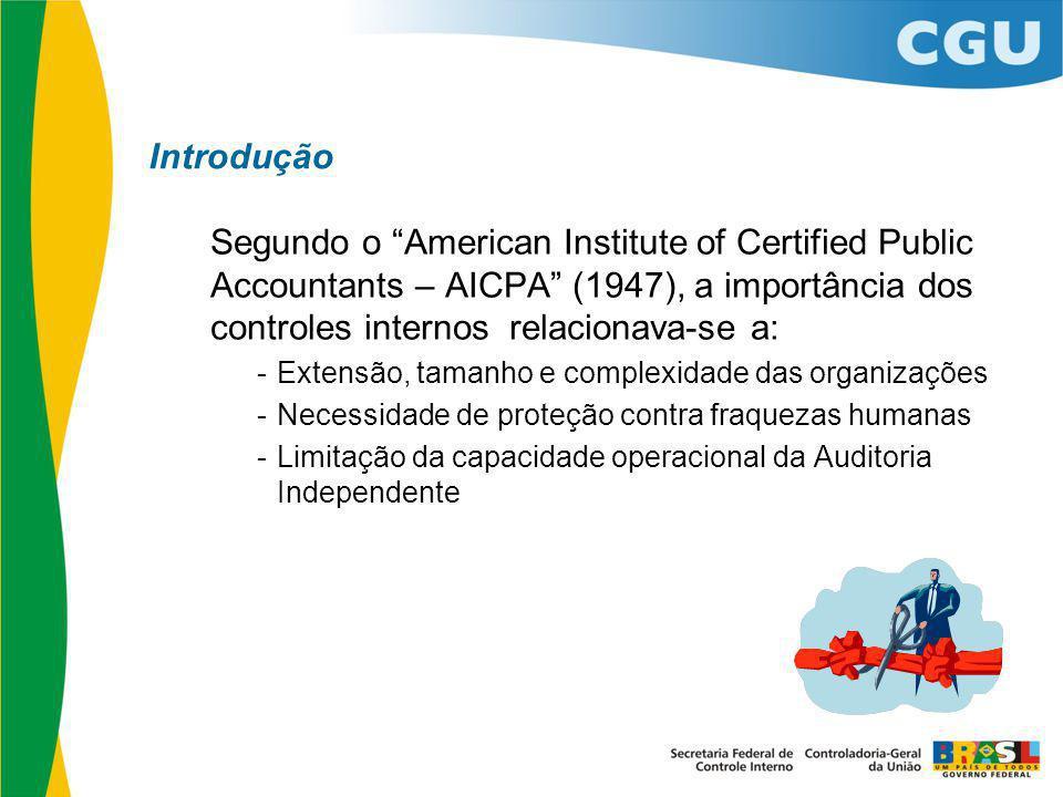 """Introdução Segundo o """"American Institute of Certified Public Accountants – AICPA"""" (1947), a importância dos controles internos relacionava-se a: -Exte"""