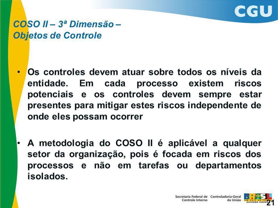 COSO II – 3ª Dimensão – Objetos de Controle 21