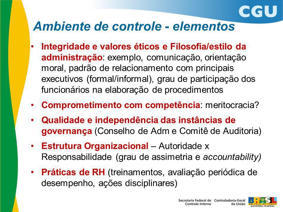 Ambiente de controle - elementos Integridade e valores éticos e Filosofia/estilo da administração: exemplo, comunicação, orientação moral, padrão de r