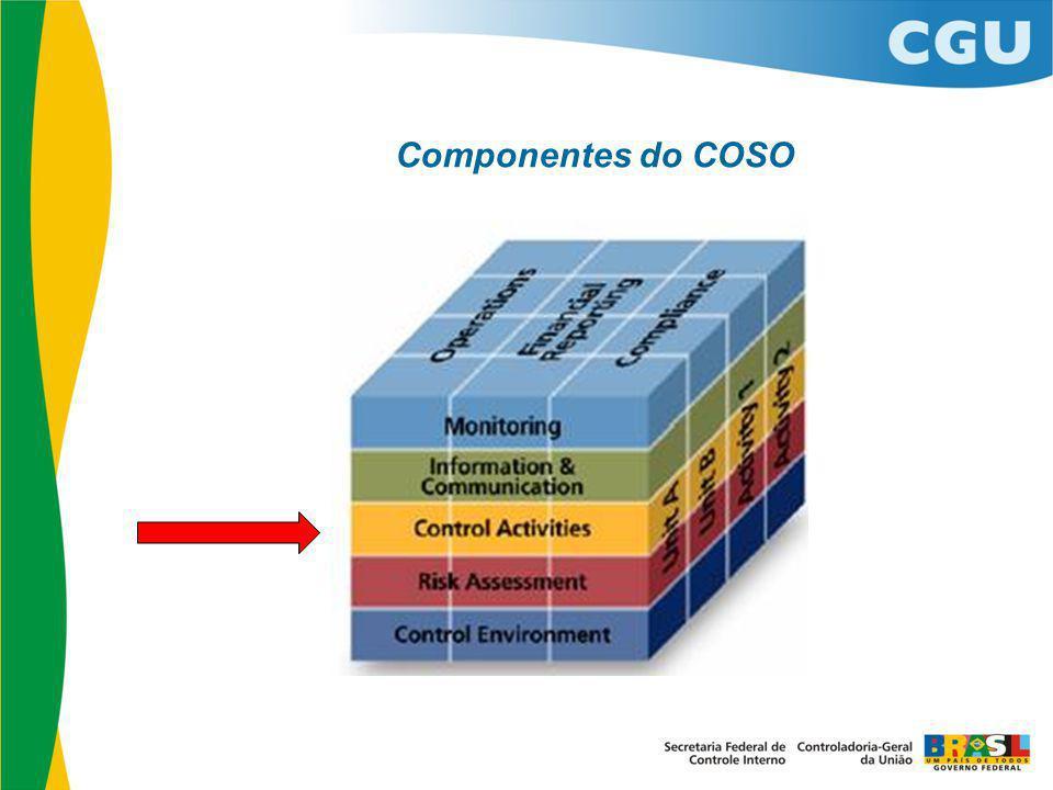 Componentes do COSO