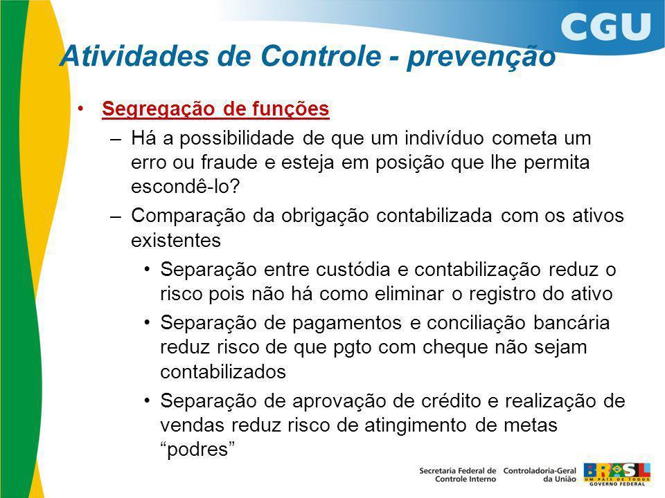 Atividades de Controle - prevenção Segregação de funções –Há a possibilidade de que um indivíduo cometa um erro ou fraude e esteja em posição que lhe