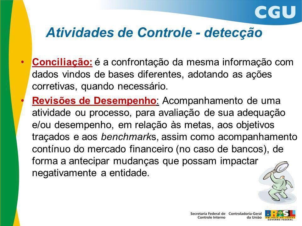 Atividades de Controle - detecção Conciliação: é a confrontação da mesma informação com dados vindos de bases diferentes, adotando as ações corretivas