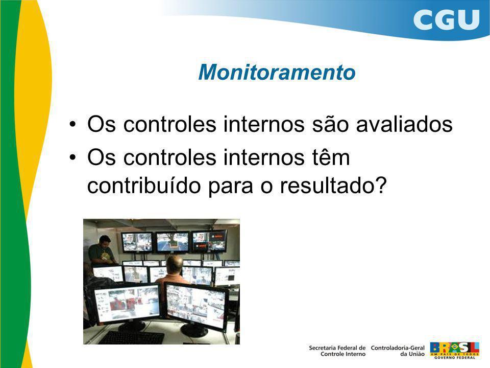 Monitoramento Os controles internos são avaliados Os controles internos têm contribuído para o resultado?