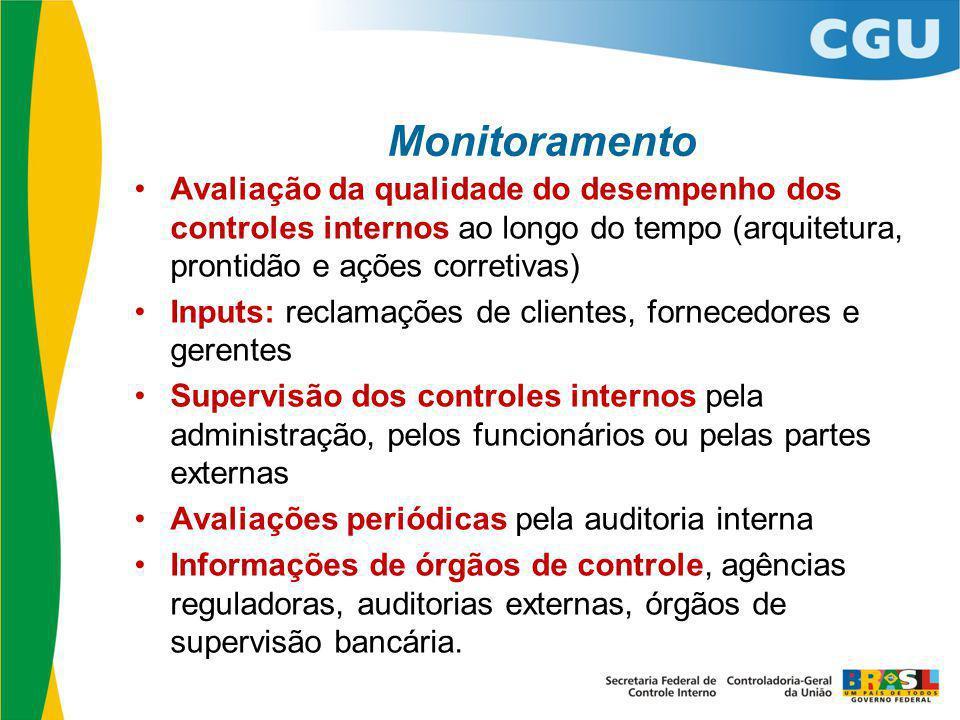 Monitoramento Avaliação da qualidade do desempenho dos controles internos ao longo do tempo (arquitetura, prontidão e ações corretivas) Inputs: reclam