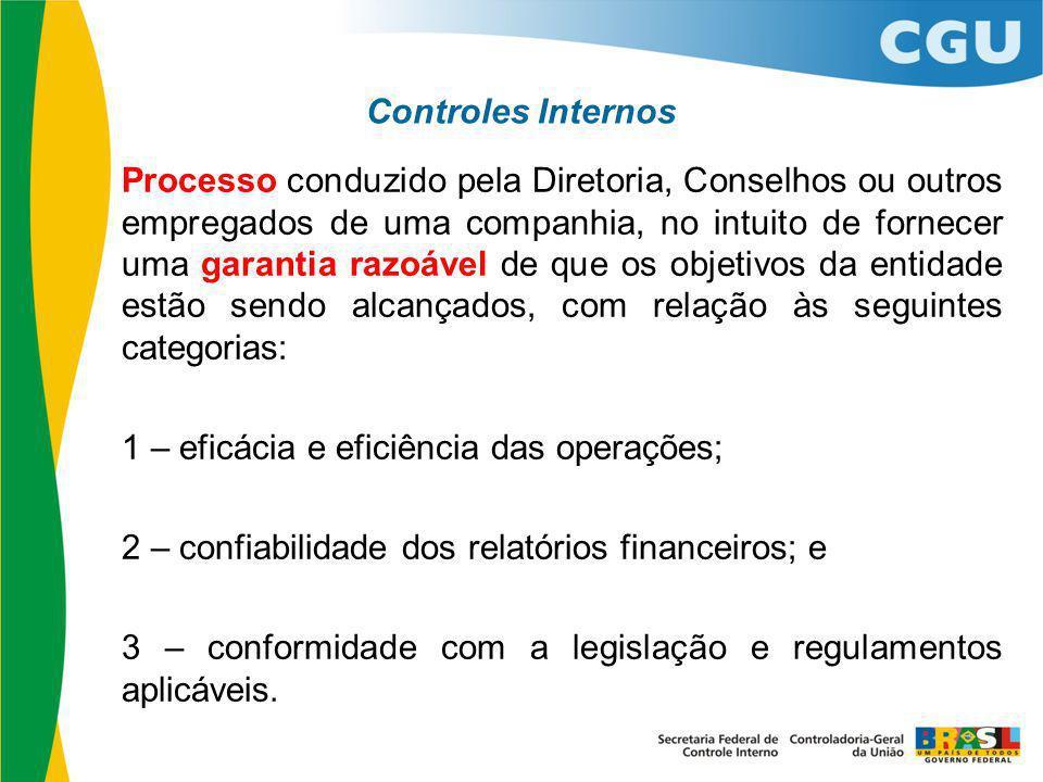 Processo conduzido pela Diretoria, Conselhos ou outros empregados de uma companhia, no intuito de fornecer uma garantia razoável de que os objetivos d
