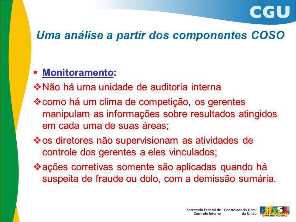  Monitoramento:  Não há uma unidade de auditoria interna omo há um clima de competição, os gerentes manipulam as informações sobre resultados atingi