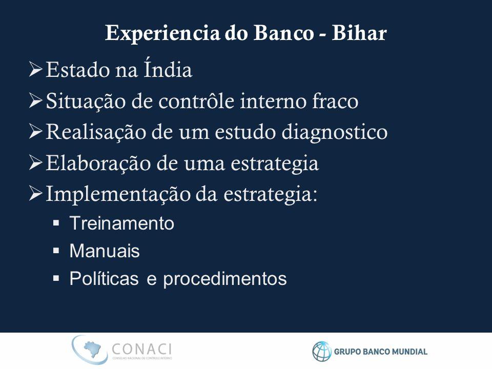  Estado na Índia  Situação de contrôle interno fraco  Realisação de um estudo diagnostico  Elaboração de uma estrategia  Implementação da estrategia:  Treinamento  Manuais  Políticas e procedimentos Experiencia do Banco - Bihar