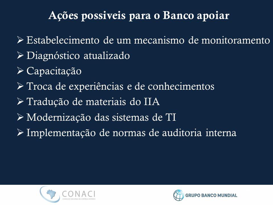  Estabelecimento de um mecanismo de monitoramento  Diagnóstico atualizado  Capacitação  Troca de experiências e de conhecimentos  Tradução de materiais do IIA  Modernização das sistemas de TI  Implementação de normas de auditoria interna 13 Ações possiveis para o Banco apoiar