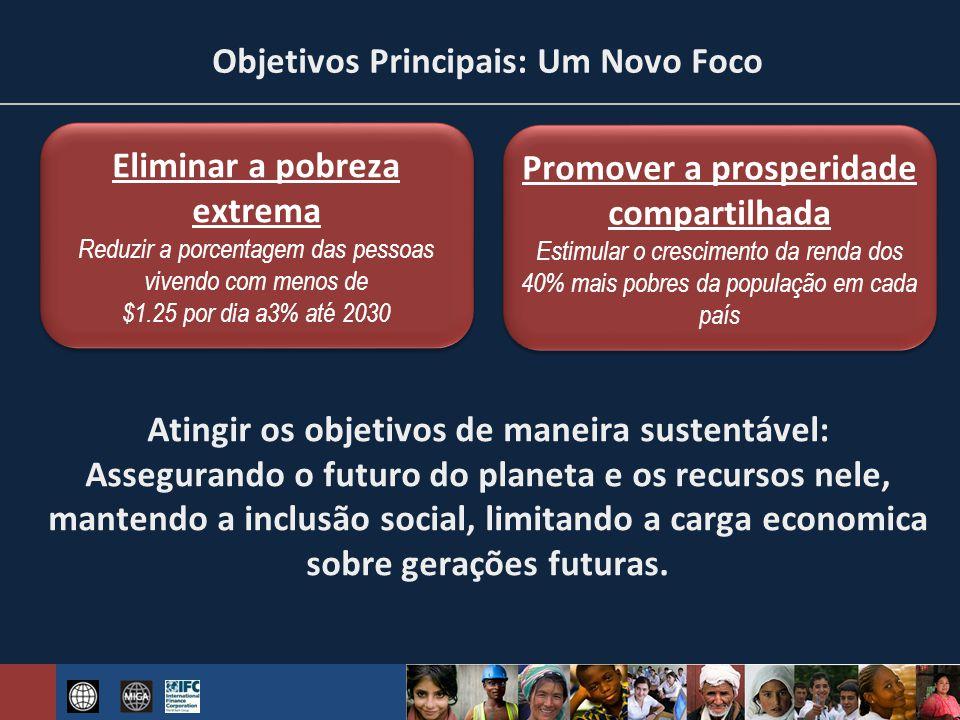 Objetivos Principais: Um Novo Foco Atingir os objetivos de maneira sustentável: Assegurando o futuro do planeta e os recursos nele, mantendo a inclusão social, limitando a carga economica sobre gerações futuras.