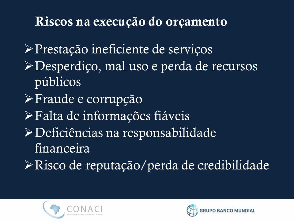 Riscos na execução do orçamento  Prestação ineficiente de serviços  Desperdiço, mal uso e perda de recursos públicos  Fraude e corrupção  Falta de