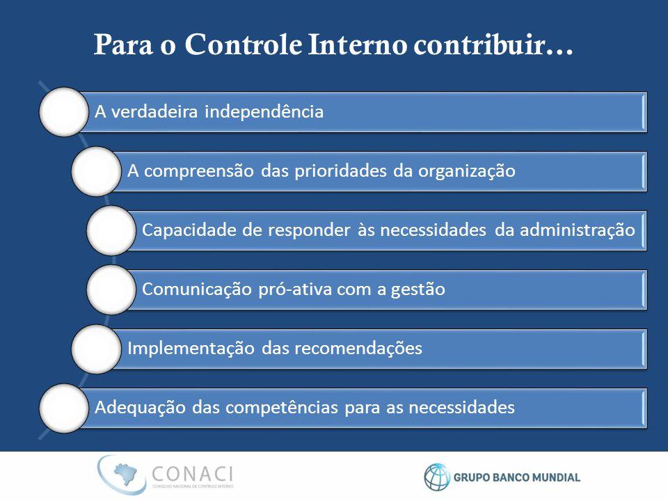 A verdadeira independência A compreensão das prioridades da organização Capacidade de responder às necessidades da administração Comunicação pró-ativa com a gestão Implementação das recomendações Adequação das competências para as necessidades Para o Controle Interno contribuir…