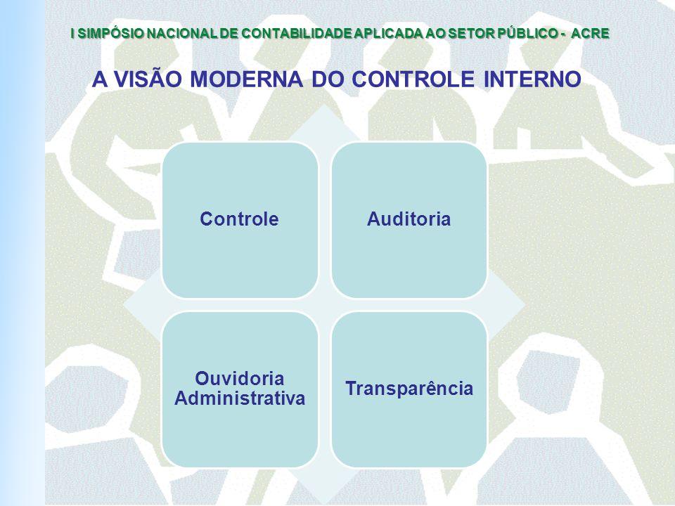 I SIMPÓSIO NACIONAL DE CONTABILIDADE APLICADA AO SETOR PÚBLICO - ACRE A VISÃO MODERNA DO CONTROLE INTERNO ControleAuditoria Ouvidoria Administrativa Transparência