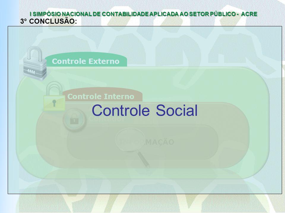 I SIMPÓSIO NACIONAL DE CONTABILIDADE APLICADA AO SETOR PÚBLICO - ACRE INFORMAÇÃO Contador Controle Interno Controle Externo Controle Social 3° CONCLUSÃO: