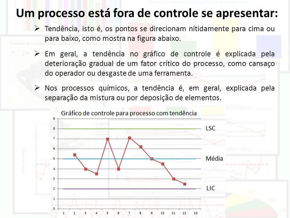  Tendência, isto é, os pontos se direcionam nitidamente para cima ou para baixo, como mostra na figura abaixo.  Em geral, a tendência no gráfico de