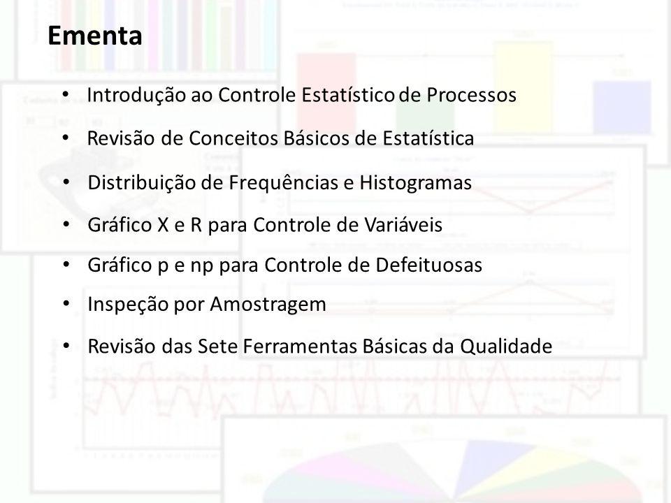 Ementa Introdução ao Controle Estatístico de Processos Revisão de Conceitos Básicos de Estatística Distribuição de Frequências e Histogramas Gráfico X