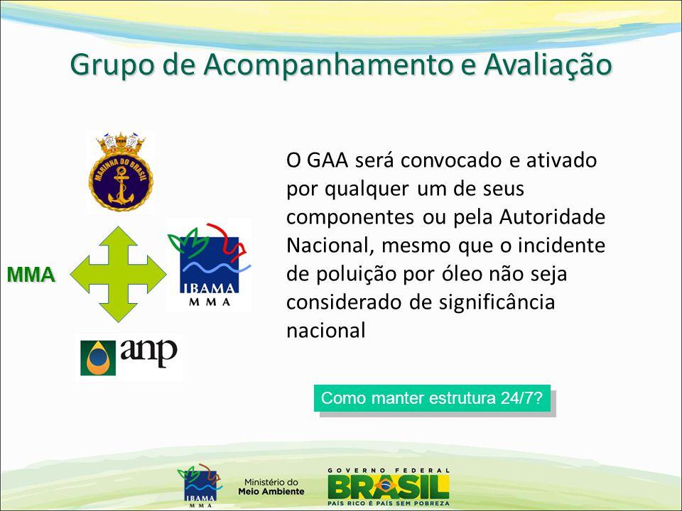 Grupo de Acompanhamento e Avaliação O GAA será convocado e ativado por qualquer um de seus componentes ou pela Autoridade Nacional, mesmo que o incide
