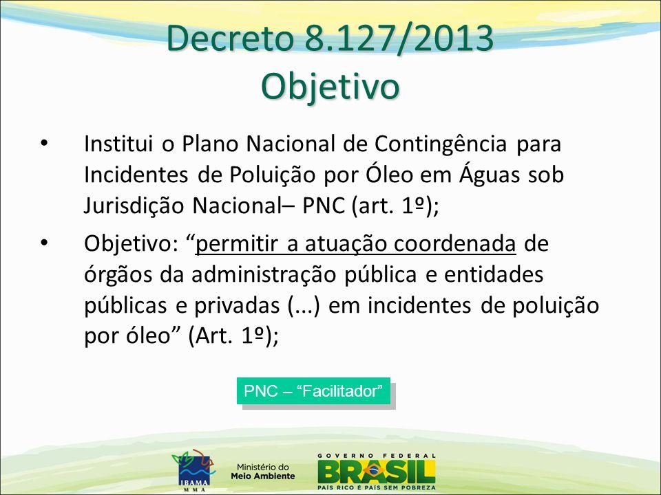 Decreto 8.127/2013 Objetivo Institui o Plano Nacional de Contingência para Incidentes de Poluição por Óleo em Águas sob Jurisdição Nacional– PNC (art.