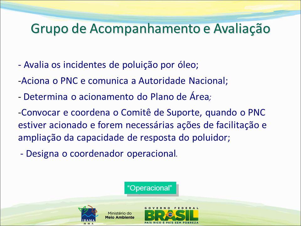 - Avalia os incidentes de poluição por óleo; -Aciona o PNC e comunica a Autoridade Nacional; - Determina o acionamento do Plano de Área ; -Convocar e