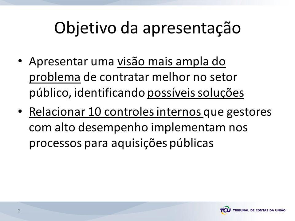 Objetivo da apresentação Apresentar uma visão mais ampla do problema de contratar melhor no setor público, identificando possíveis soluções Relacionar