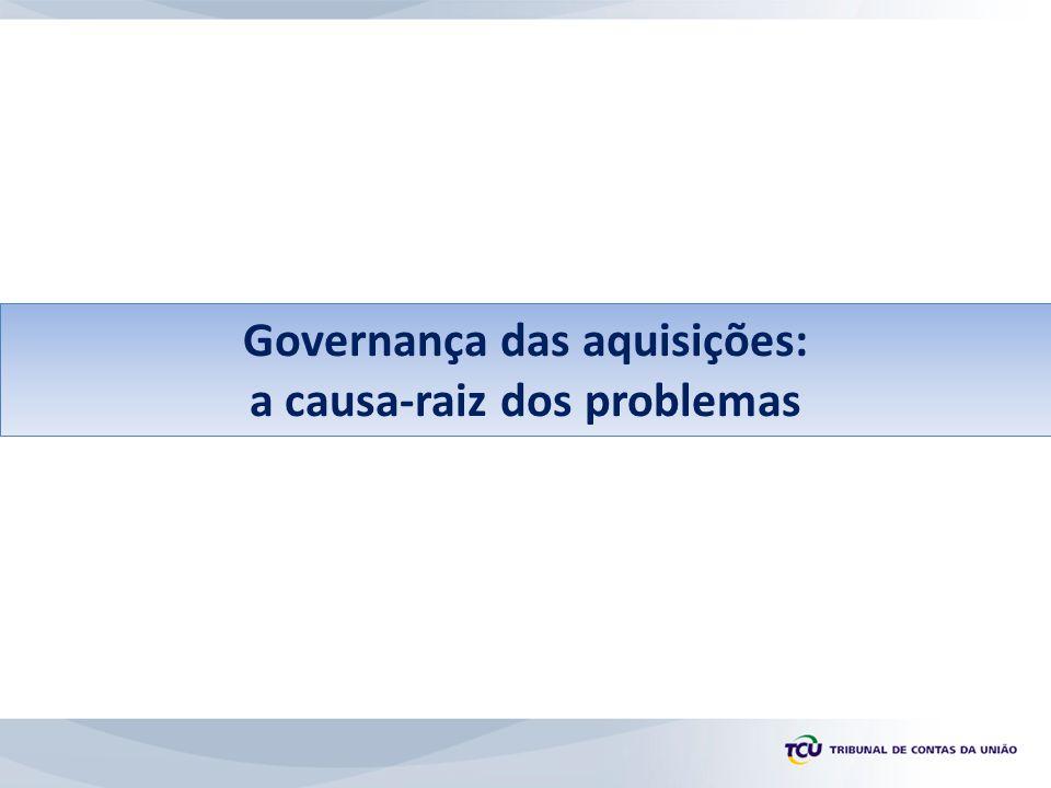 Governança das aquisições: a causa-raiz dos problemas