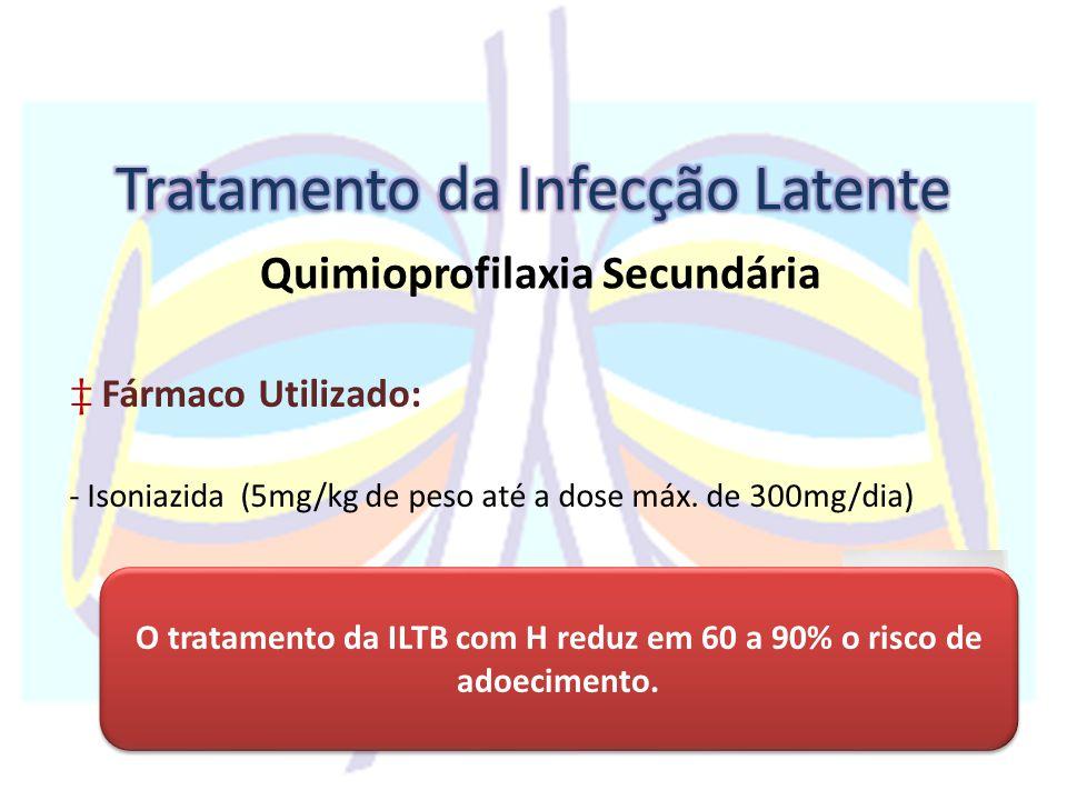 ‡Fármaco Utilizado: - Isoniazida (5mg/kg de peso até a dose máx.